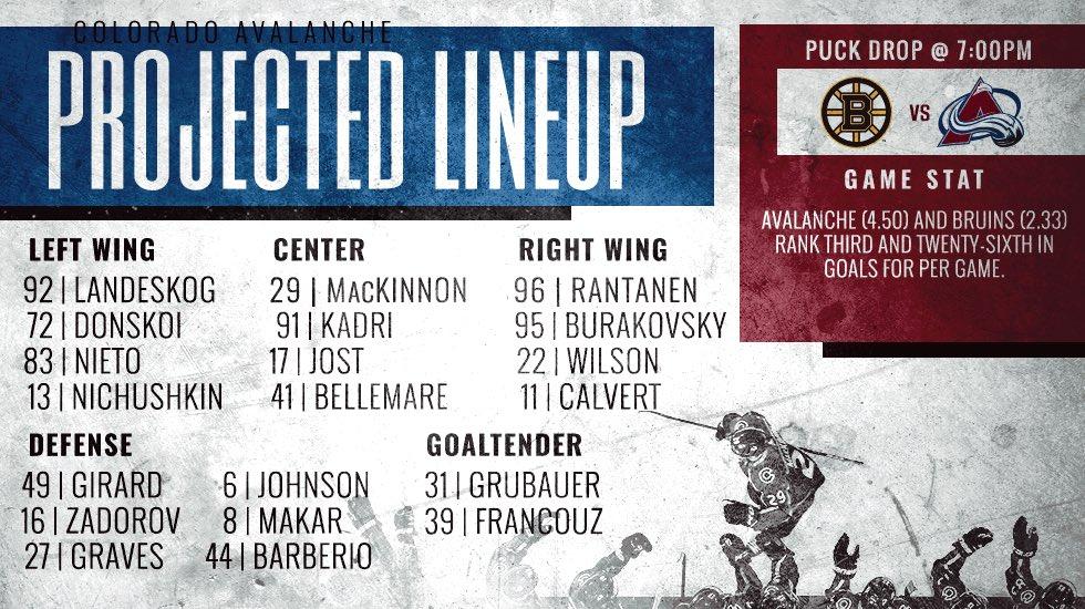Avs lineup vs. Boston | Colorado Hockey Now