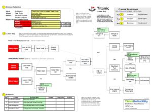 titanic-cause-map2