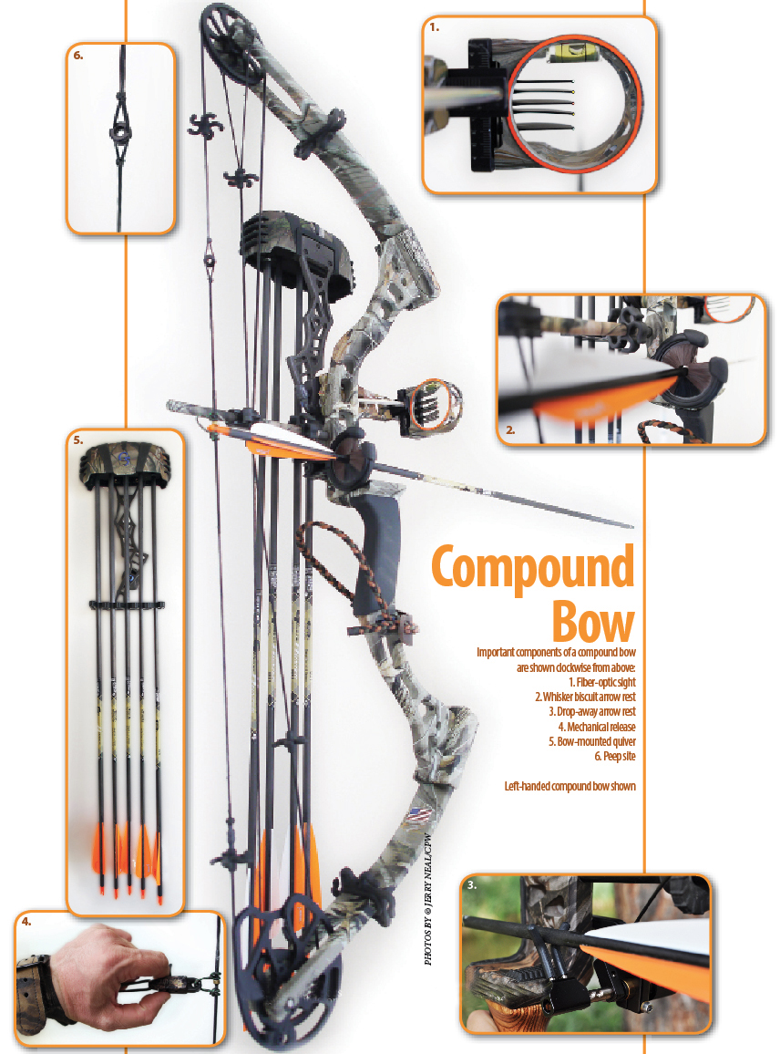 bow parts