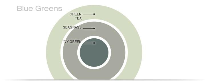 cp-blue-greens