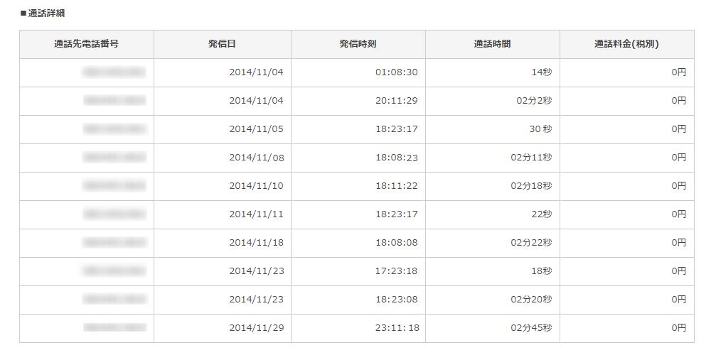 rakuten-denwa_using-a-month_3minutes-0yen_4