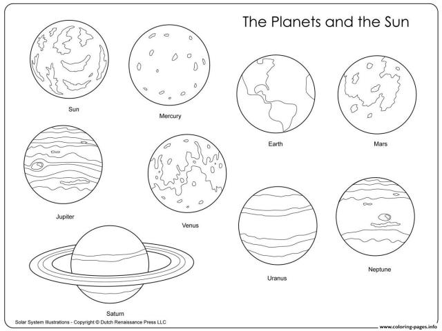 The Planets And The Sun Coloring Pages Printable