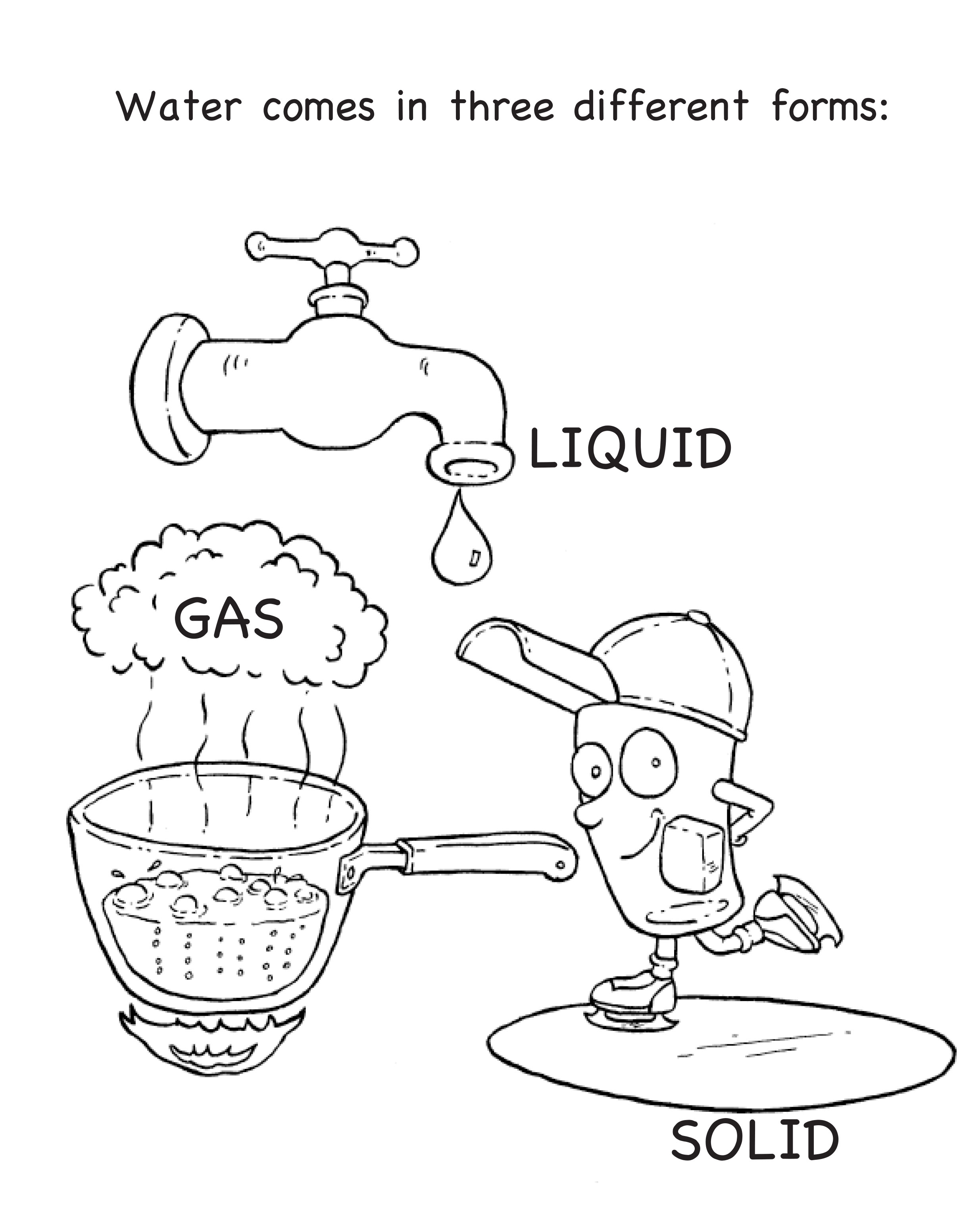 States Of Matter Coloring Pages