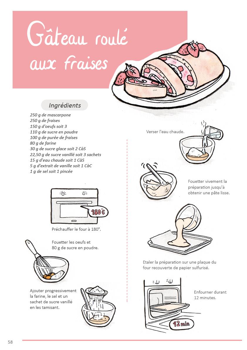 Illustration : étapes illustrées de la réalisation du gâteau roulé à la fraise page 1
