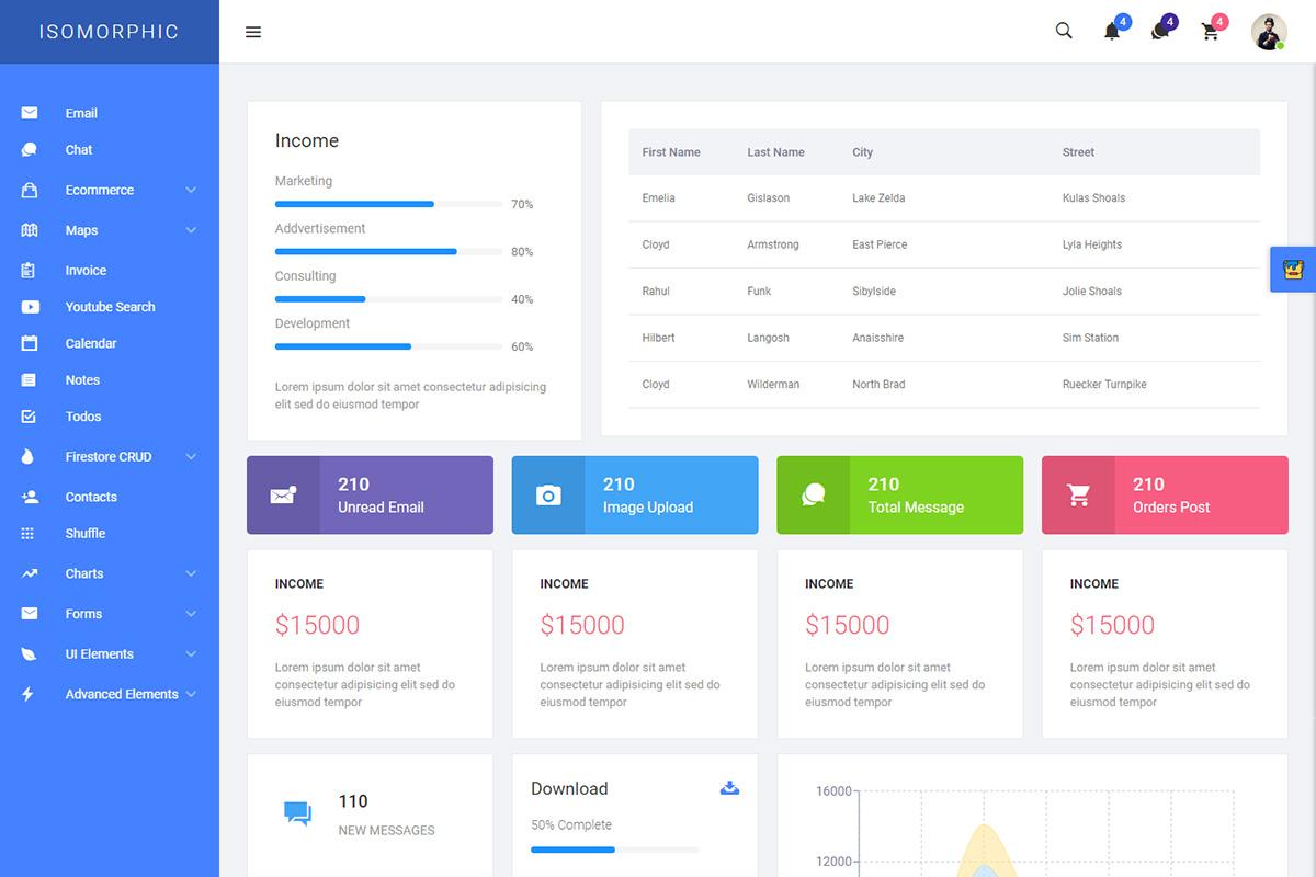 17 Best React Admin Dashboard Templates 2019 Colorlib