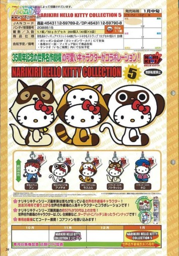 Narikiri Mascot Hello Kitty Series 5a