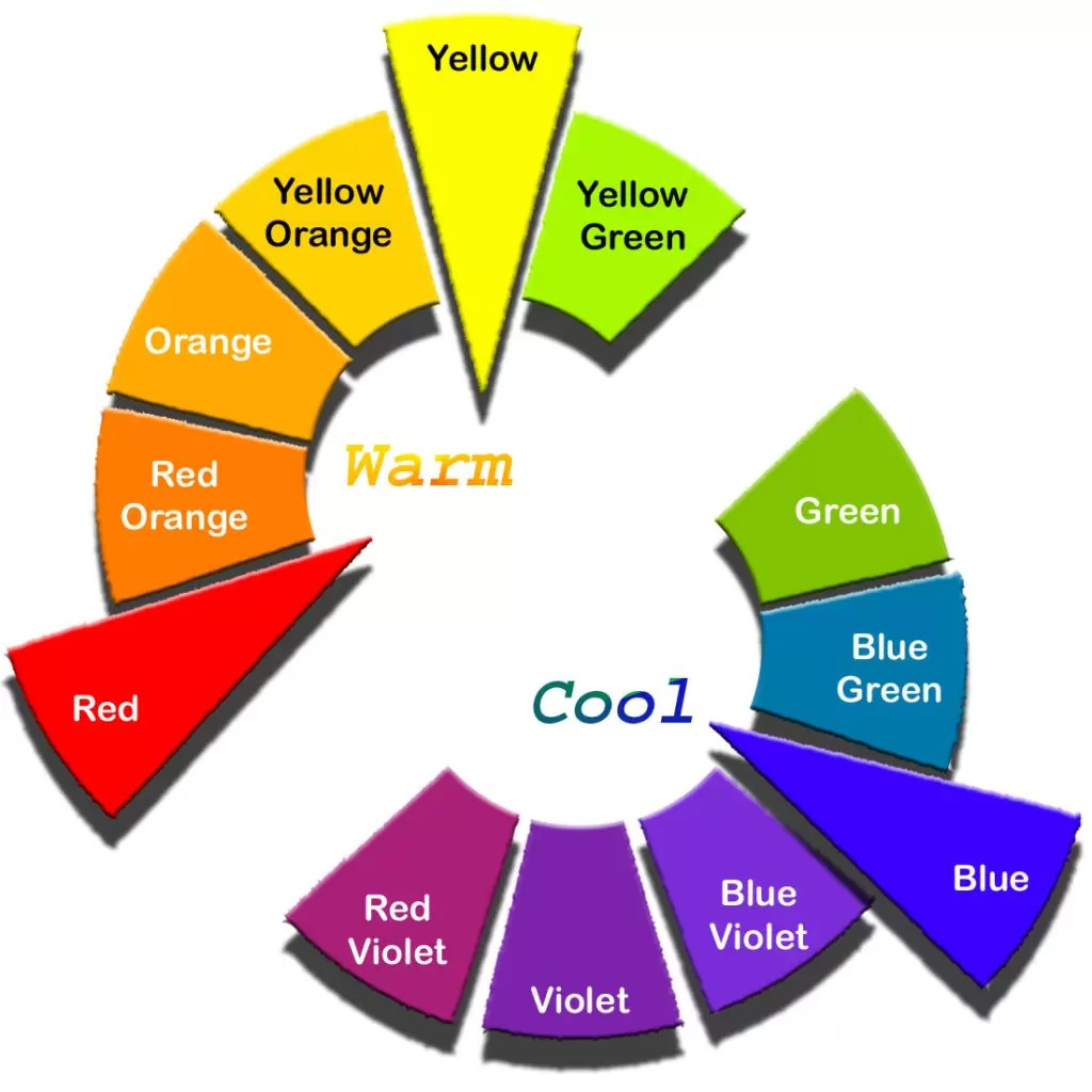 What Are Warm Amp Cool Colors