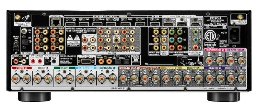 Back Connections Denon AVR-X6700H
