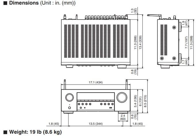 Denon AVR-S760H Dimensions