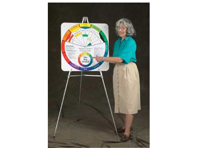 The Big Wheel – 25 inch Diameter