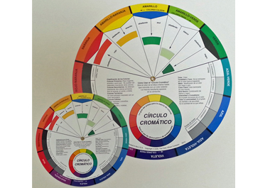 Circulo Cromatico – Color Wheels in Spanish