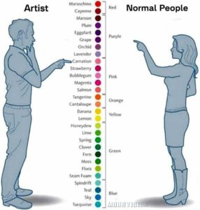 Artists colour vs normal people