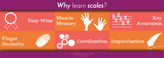 Why learn scales? 6 Scale Rebuttals to Have on Hand