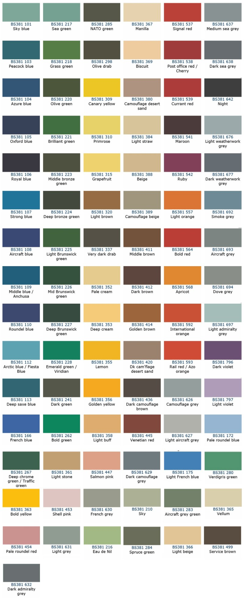 Paint conversion chart image collections free any chart examples ceramcoat acrylic paint color chart image collections free any paint color conversion chart choice image chart nvjuhfo Choice Image