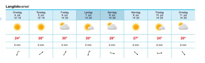 Ironman 70.3 Jönköping väderprognos 2018