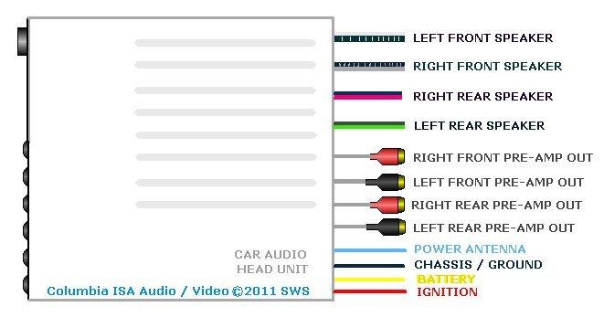car_audio_wiring_head_unit?resize=661%2C359 00 civic need help wiring my new jvc radio honda tech jvc kd-hdr70 wiring diagram at beritabola.co