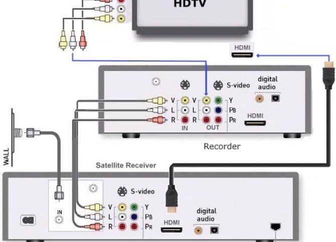 digital hdtv dvd wiring diagram  starter capacitor wiring
