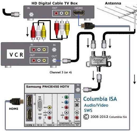 scart wiring diagram wiring diagrams tarako org Sony Cdx Gt180 Wiring Diagram hdmi to rca cable wiring diagram diagrams for cars sony cdx gt100 wiring diagram