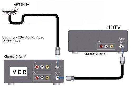 Dish Antenna Wiring Diagram
