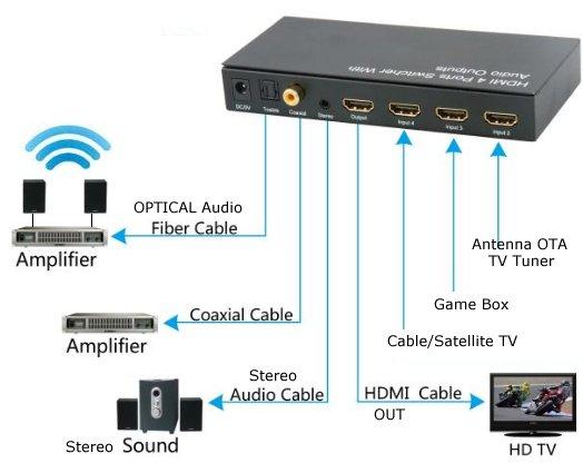 Vga Cable Wiring Diagram Nilzanet – Hdmi Cable Wiring Diagram