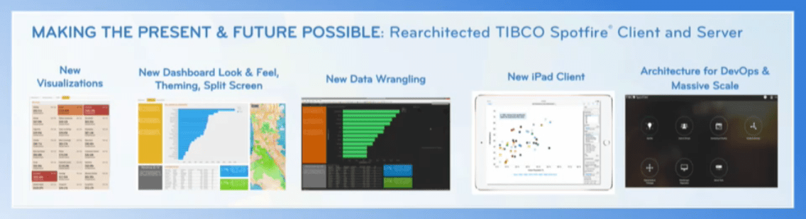 Closing the loop with analytics: TIBCONOW 2016 day 2 keynote
