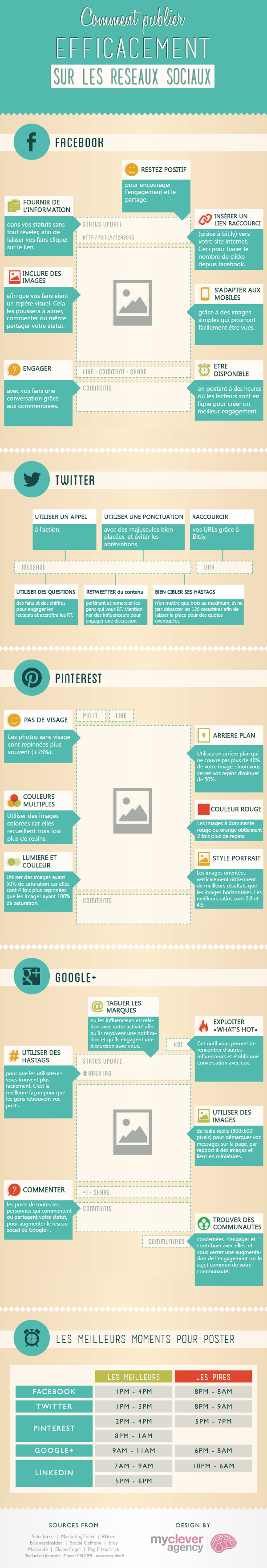PerfectPost-Infographic-7-FR