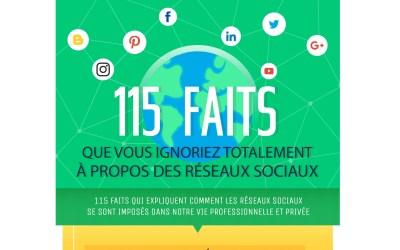 115 faits surprenants sur les réseaux sociaux