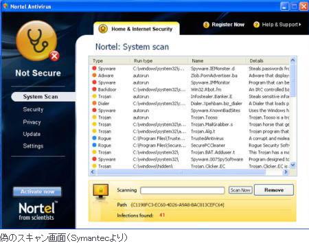 偽セキュリティソフトnortel-anti-virus