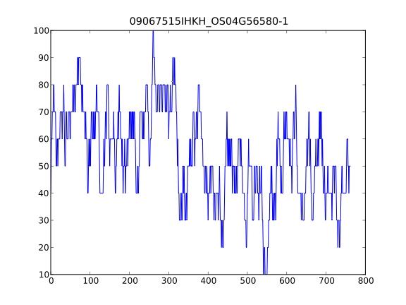 GC plot.jpg