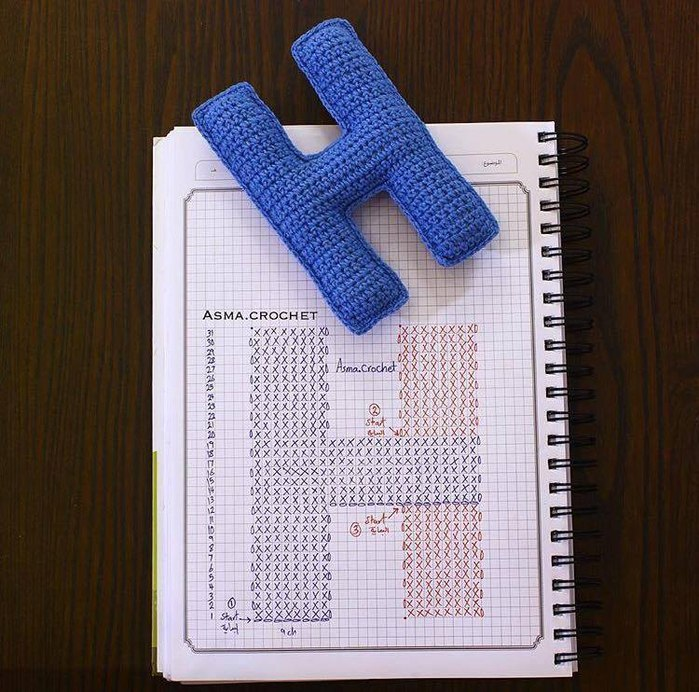 Patrones De Letras Alfabeto A Crochet Moldes Letras