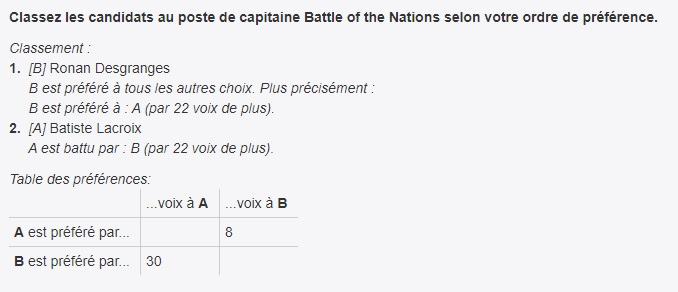 election capitaine botn