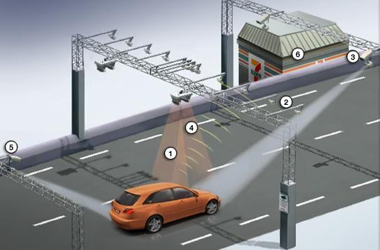 Nivel de Tecnología considerado para adoptar cobros por congestión en EU. Imagén tomada de streetsblog.org
