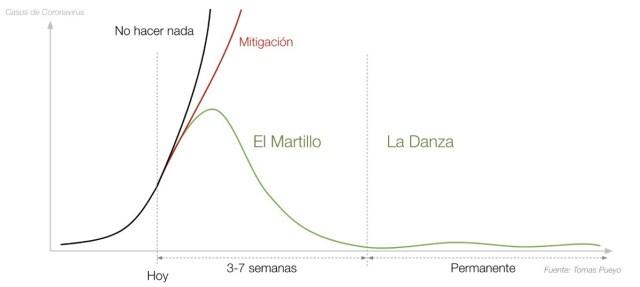 martillo_covid