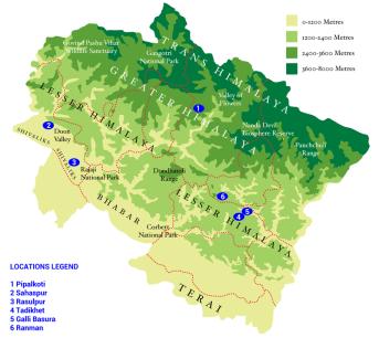 India_Landscape