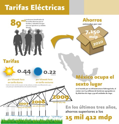 infografia_tarifas_electricas