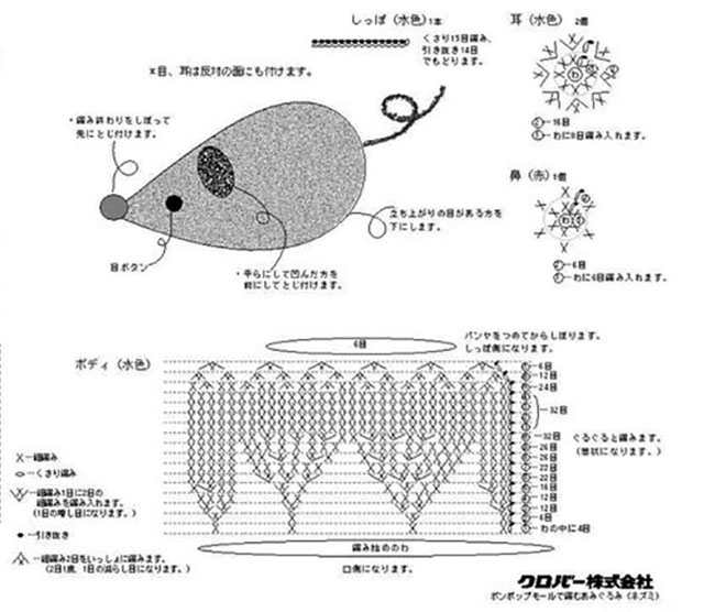 μοτίβο πλεξίματος για ένα απλό ποντίκι