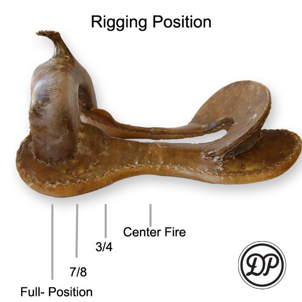 Rigging Position
