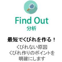 くびれ専門 3dくびれ 藤沢 COMFYの特徴 COMFY4つの約束 分析