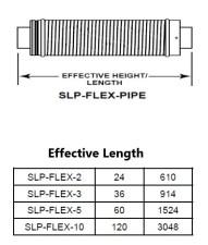 Majestic SLP-FLEX-PIPE