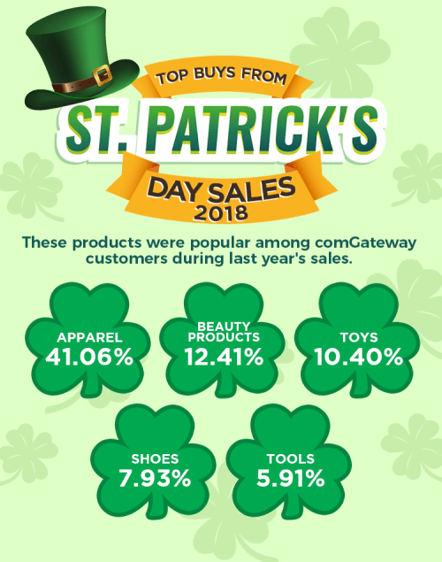 Top Buys from St. Patrick's Day Sales 2018