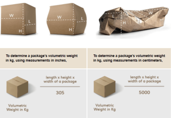 Illustration of comGateway's volumetric weight formula