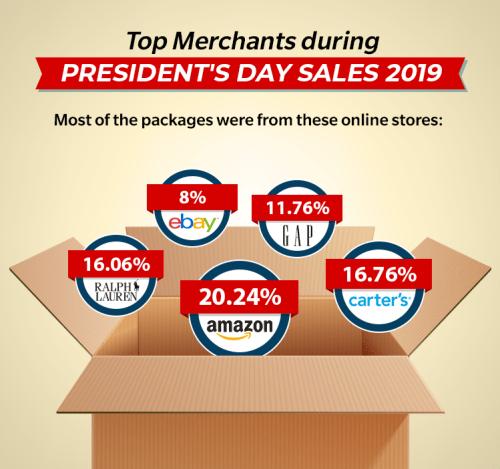 Top Merchants- President's Day Sales