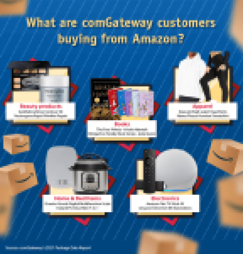 What customers are buying from Amazon to save money