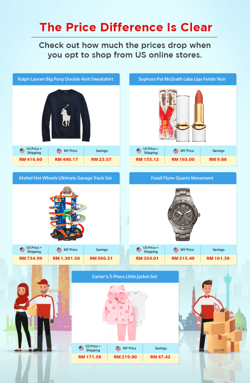 Things to buy in US that are cheaper than Malaysia