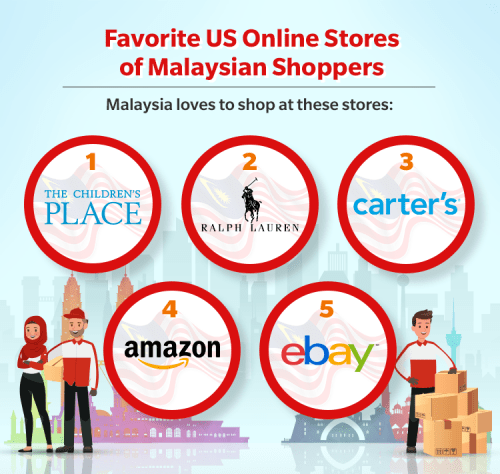 Top US online stores for MY shoppers