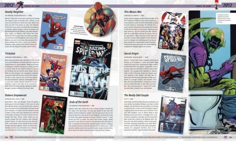 Spider-Man - Die spannende Welt des Superhelden