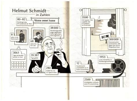 100 Seiten Helmut Schmidt
