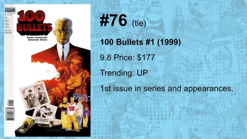 80-61 THE TOP 100 MODERN COMICS (BY VALUE)(5)