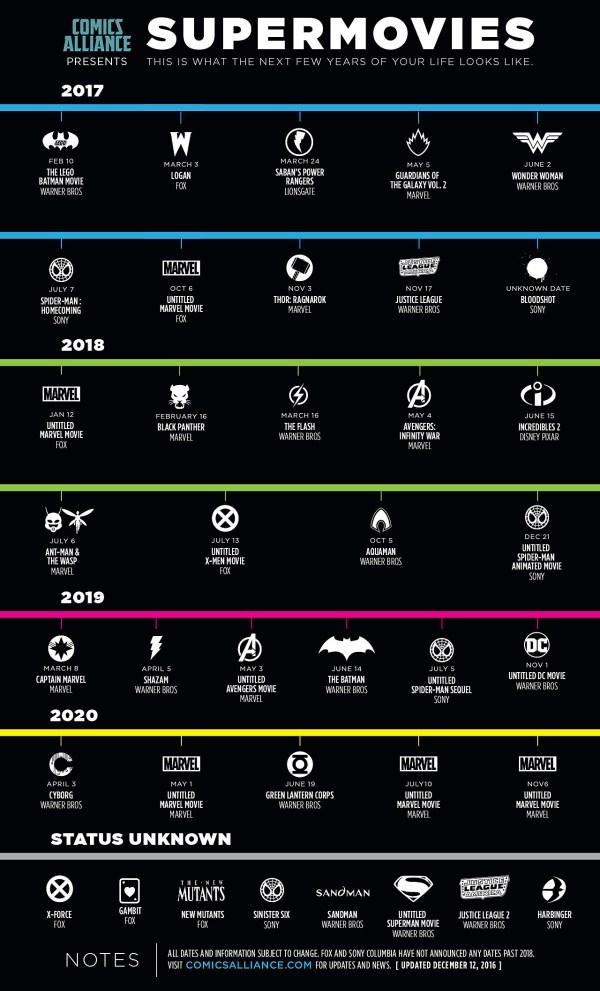 Games X Men Avengers Slot