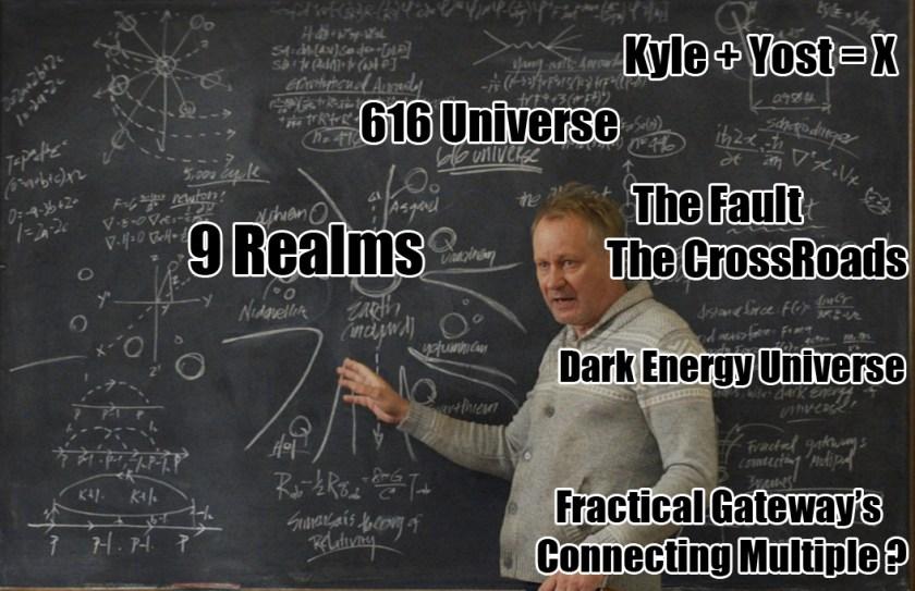 selvigs chalkboard-thor 2 dark world details